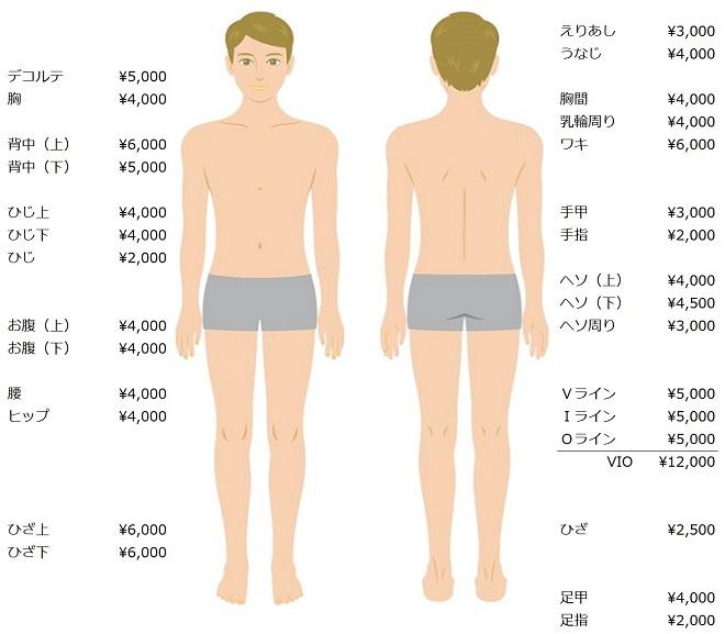 mens_price_wax.JPG